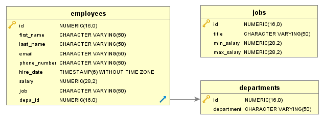 visionx:data_modeling_and_representation:drop_down_step4.png