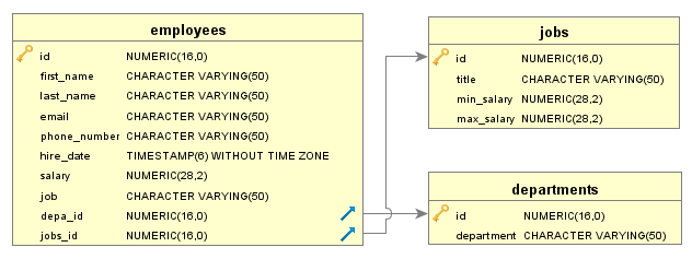 visionx:data_modeling_and_representation:drop_down_step9.png